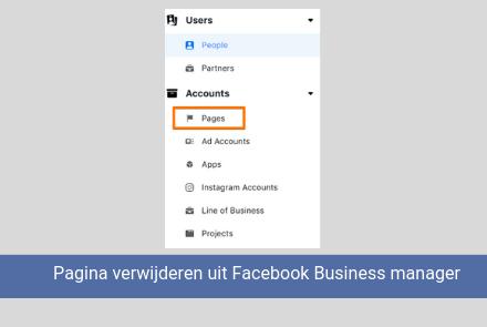 Hoe verwijder je een pagina uit Facebook Business Manager